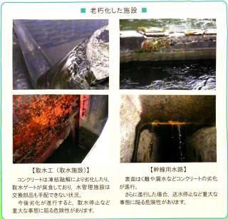国営かんがい排水事業「会津南部地区」の概要事業計画のあらまし